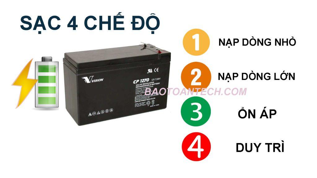 Bộ lưu điện UPS KANO sạc acquy 4 chế độ