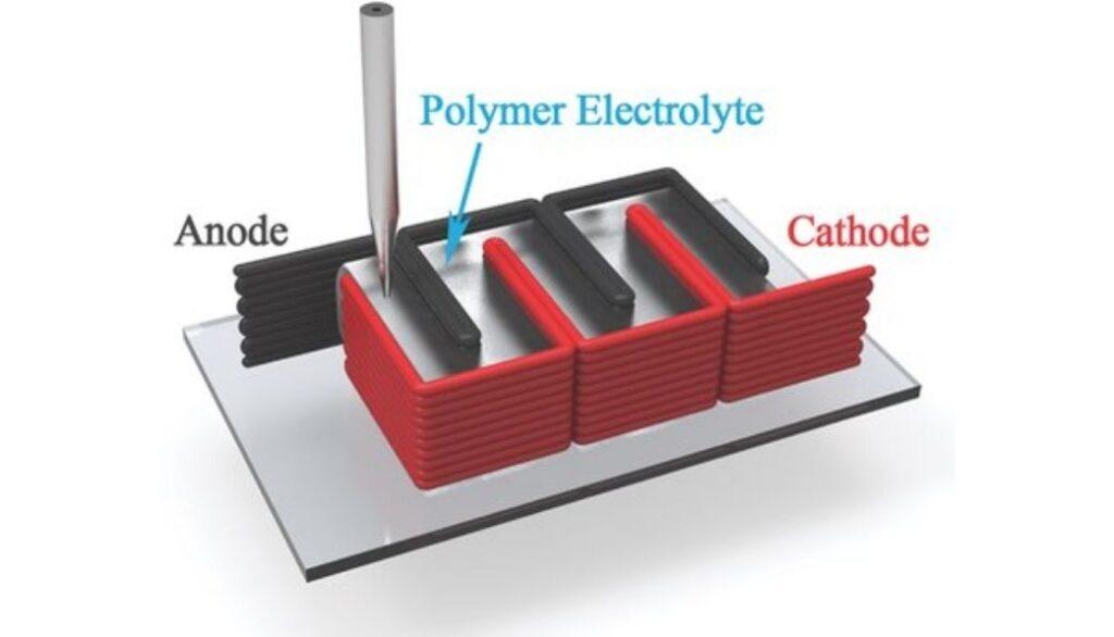 Tăng hiệu suất pin Li-ion bằng điện cực in 3D